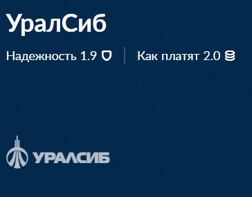 УралСиб дает новые возможности с КАСКО